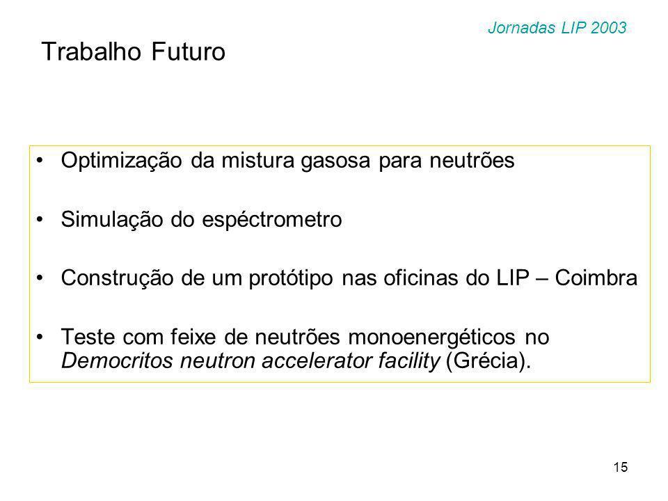 15 Trabalho Futuro Optimização da mistura gasosa para neutrões Simulação do espéctrometro Construção de um protótipo nas oficinas do LIP – Coimbra Teste com feixe de neutrões monoenergéticos no Democritos neutron accelerator facility (Grécia).