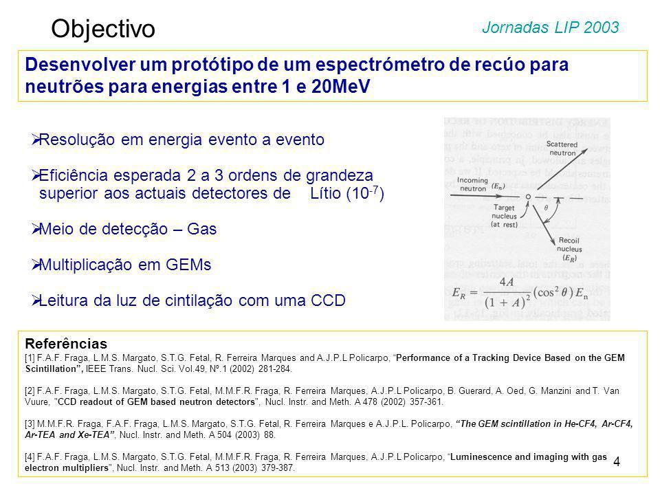 4 Desenvolver um protótipo de um espectrómetro de recúo para neutrões para energias entre 1 e 20MeV Objectivo Referências [1] F.A.F.