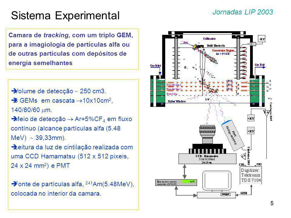 6 Sistema de aquisição Aquisição em coincidência da imagem (traço) versus sinais de luz e carga  Sinais de carga  Trigger do shutter da CCD  Osciloscópio digital + GPIB + Matlab  Aquisição das formas de onda Jornadas LIP 2003