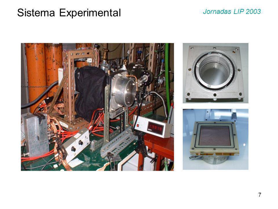 8 Processamento das imagens adquiridas com a CCD  Lê ficheiros da CCD  Calcula e subtrai o background  Roda Imagem e determina ângulo  Gera ficheiro de dados da projecção horizontal e vertical do Traço GUI (1) (graphic user interface) Matlab 6.5: (1) A.Blanco (LIP-Coimbra) Jornadas LIP 2003