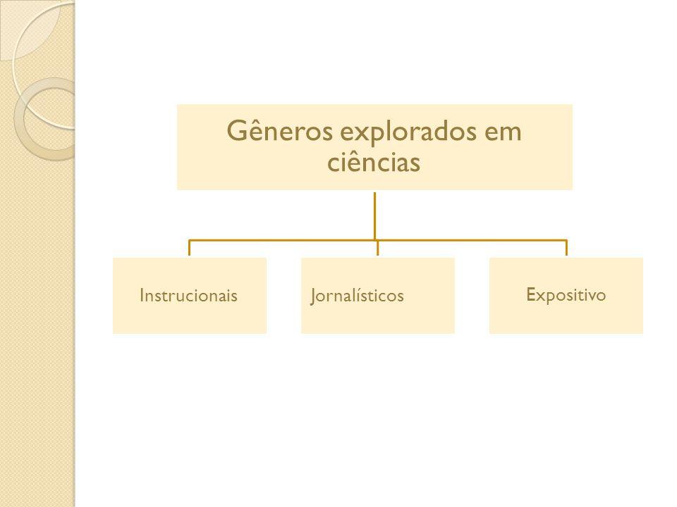 Gêneros explorados em ciências InstrucionaisJornalísticosExpositivo