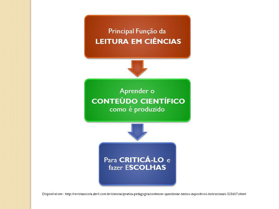 Principal Função da LEITURA EM CIÊNCIAS Aprender o CONTEÙDO CIENTÍFICO como é produzido Para CRITICÁ-LO e fazer ESCOLHAS Disponível em : http://revist