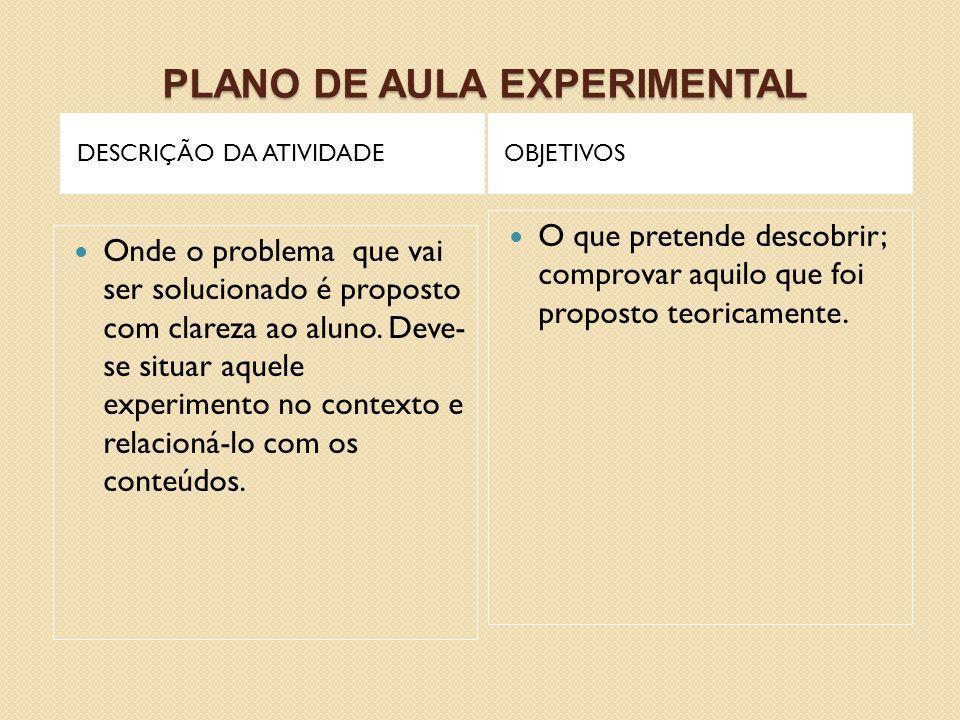 PLANO DE AULA EXPERIMENTAL DESCRIÇÃO DA ATIVIDADEOBJETIVOS Onde o problema que vai ser solucionado é proposto com clareza ao aluno. Deve- se situar aq