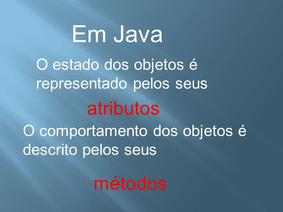 Em Java O estado dos objetos é representado pelos seus atributos métodos O comportamento dos objetos é descrito pelos seus
