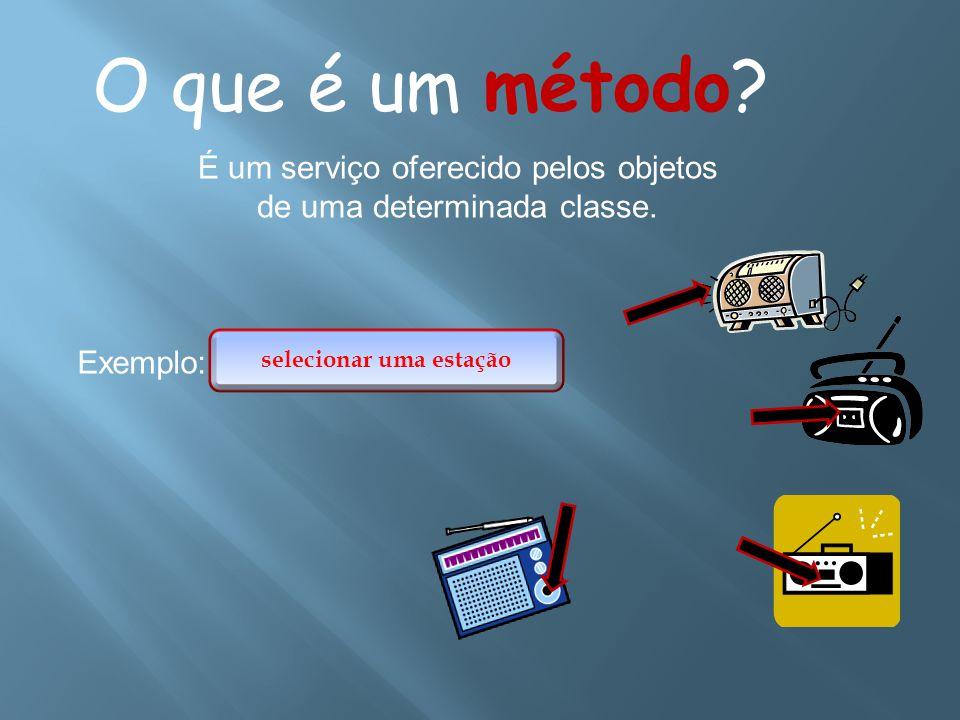 O que é um método? É um serviço oferecido pelos objetos de uma determinada classe. Exemplo: selecionar uma estação