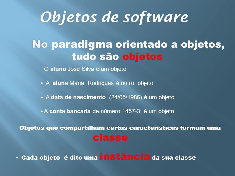 Objetos de software O aluno José Silva é um objeto A aluna Maria Rodrigues é outro objeto A data de nascimento (24/05/1986) é um objeto A conta bancar