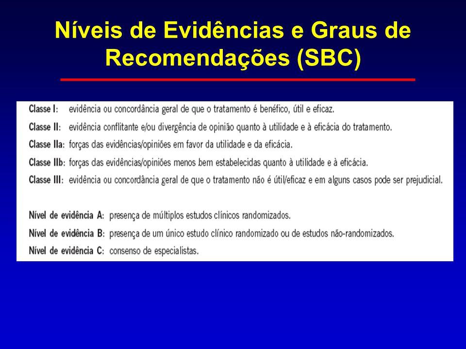 Níveis de Evidências e Graus de Recomendações (SBC)