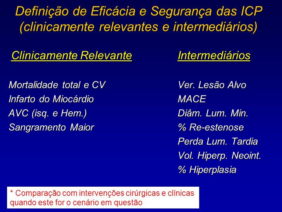 Clinicamente RelevanteIntermediários Mortalidade total e CVVer. Lesão Alvo Infarto do MiocárdioMACE AVC (isq. e Hem.)Diâm. Lum. Min. Sangramento Maior