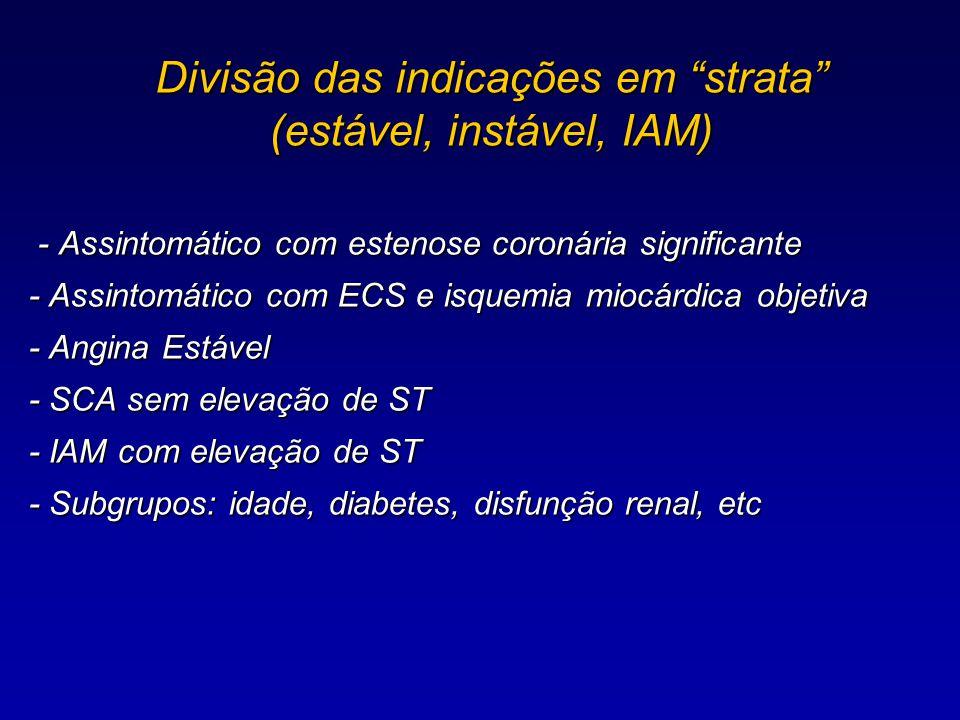 - Assintomático com estenose coronária significante - Assintomático com ECS e isquemia miocárdica objetiva - Angina Estável - SCA sem elevação de ST -