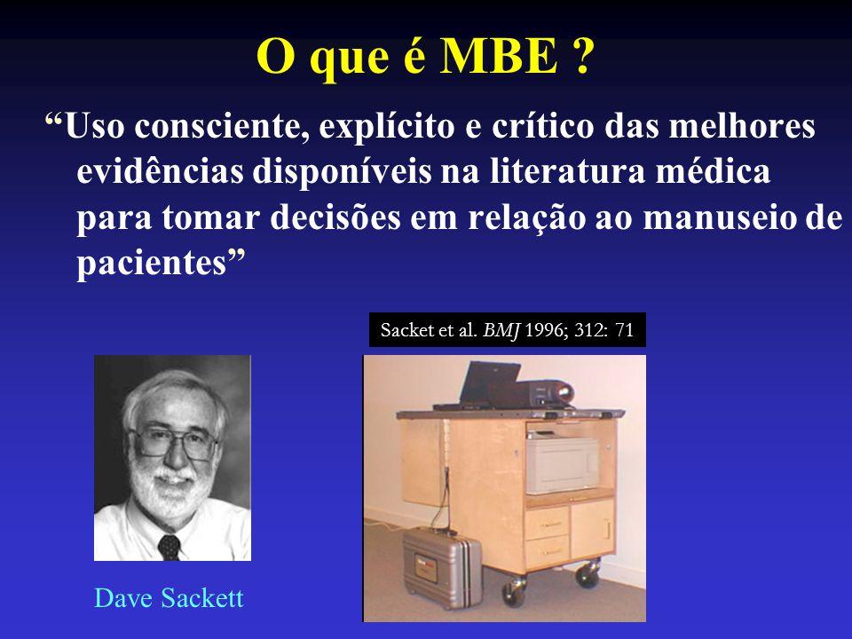"""O que é MBE ? """"Uso consciente, explícito e crítico das melhores evidências disponíveis na literatura médica para tomar decisões em relação ao manuseio"""