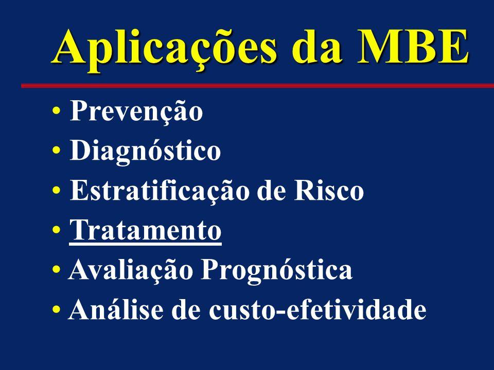 Aplicações da MBE Prevenção Diagnóstico Estratificação de Risco Tratamento Avaliação Prognóstica Análise de custo-efetividade
