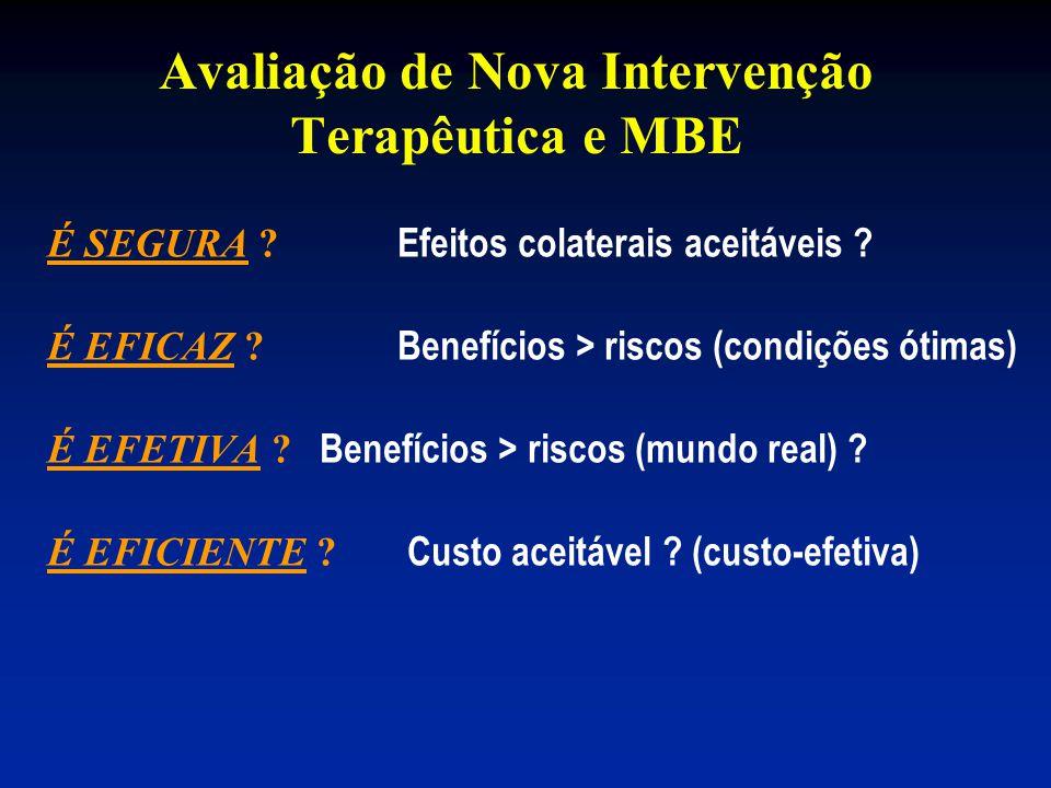 Avaliação de Nova Intervenção Terapêutica e MBE É SEGURA ? Efeitos colaterais aceitáveis ? É EFICAZ ? Benefícios > riscos (condições ótimas) É EFETIVA