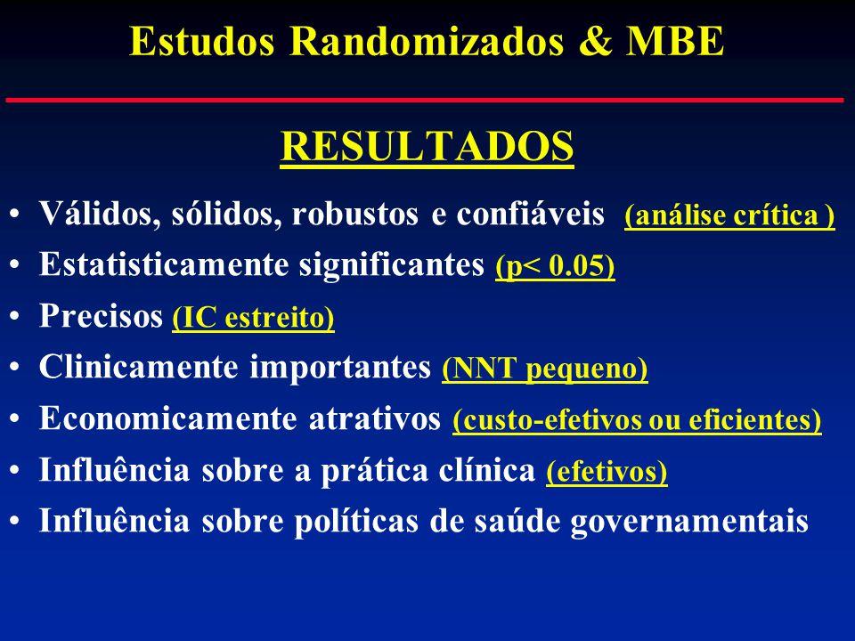 Estudos Randomizados & MBE RESULTADOS Válidos, sólidos, robustos e confiáveis (análise crítica ) Estatisticamente significantes (p< 0.05) Precisos (IC
