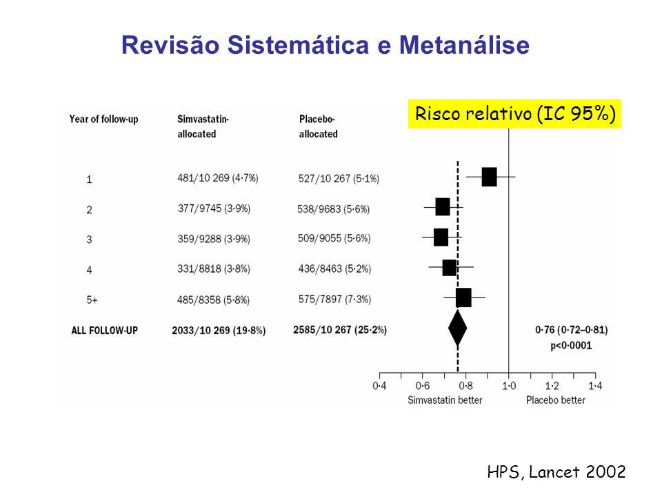 Risco relativo (IC 95%) HPS, Lancet 2002 Revisão Sistemática e Metanálise