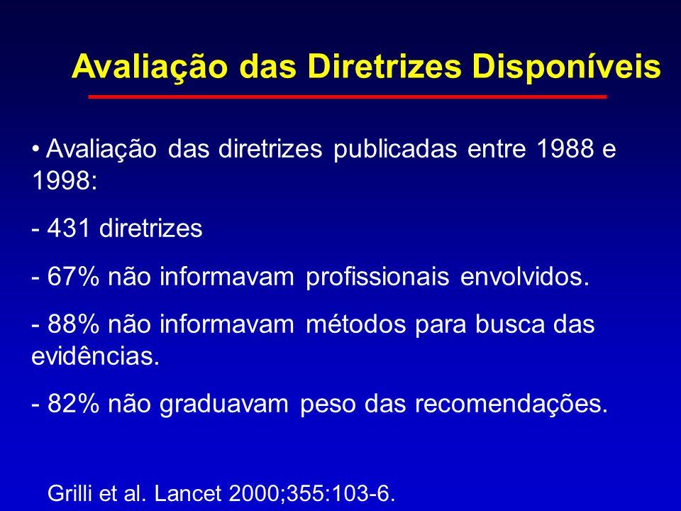 Avaliação das Diretrizes Disponíveis Grilli et al. Lancet 2000;355:103-6. Avaliação das diretrizes publicadas entre 1988 e 1998: - 431 diretrizes - 67