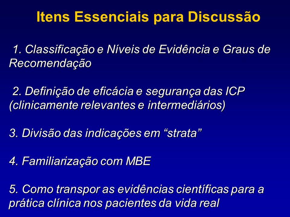 1. Classificação e Níveis de Evidência e Graus de Recomendação 2. Definição de eficácia e segurança das ICP (clinicamente relevantes e intermediários)