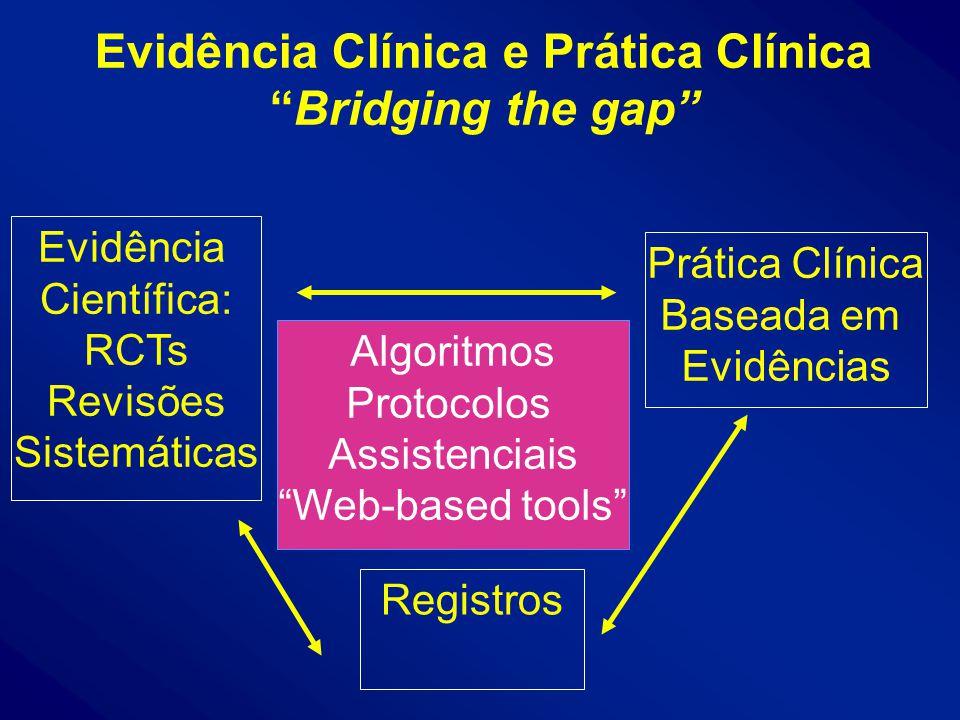Evidência Clínica e Prática Clínica Bridging the gap Evidência Científica: RCTs Revisões Sistemáticas Prática Clínica Baseada em Evidências Algoritmos Protocolos Assistenciais Web-based tools Registros