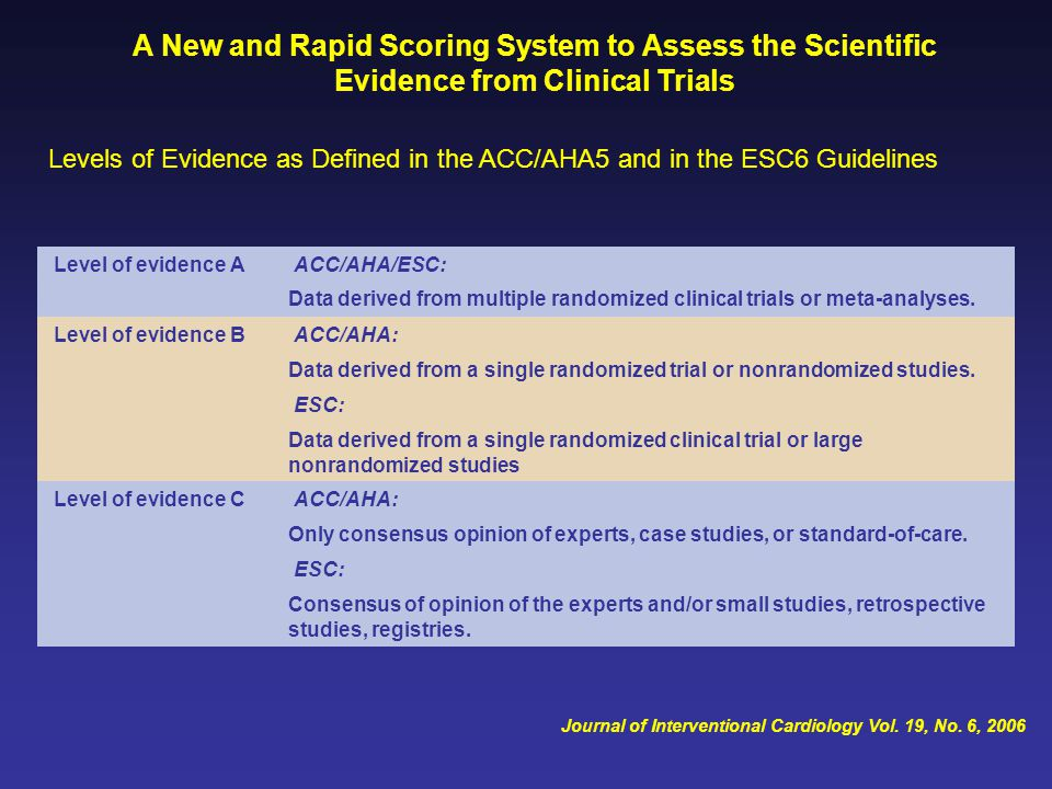 A New and Rapid Scoring System to Assess the Scientific Evidence from Clinical Trials Levels of Evidence as Defined in the ACC/AHA5 and in the ESC6 Guidelines Level of evidence A ACC/AHA/ESC: Data derived from multiple randomized clinical trials or meta-analyses.