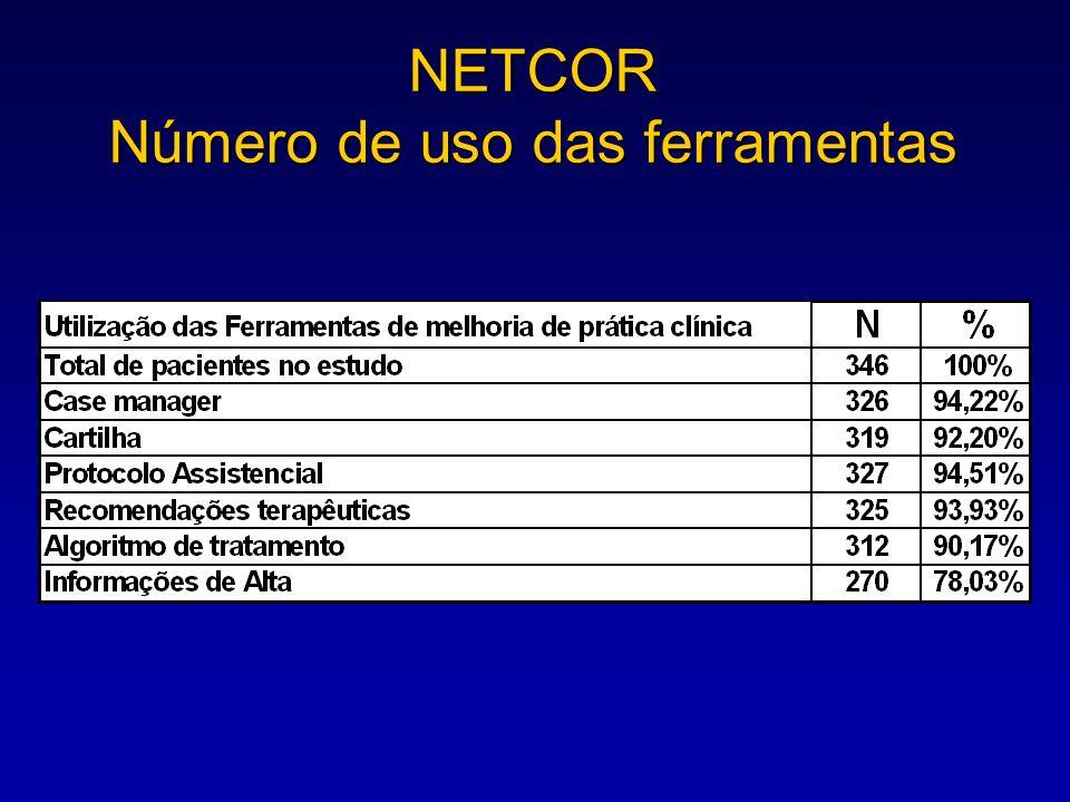 NETCOR Número de uso das ferramentas
