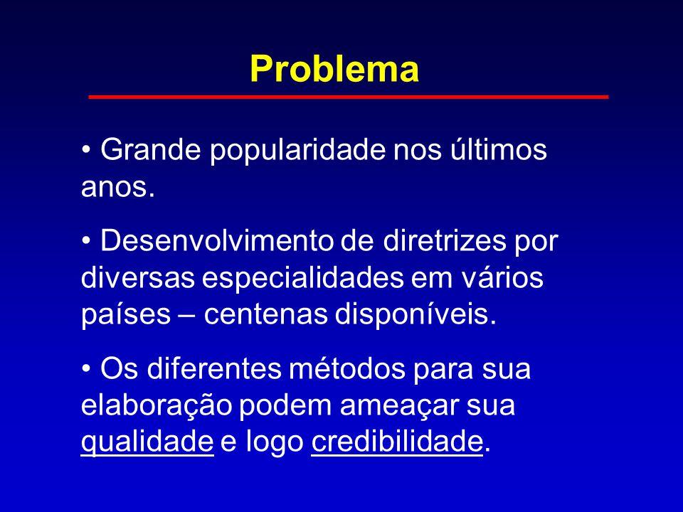 Problema Grande popularidade nos últimos anos. Desenvolvimento de diretrizes por diversas especialidades em vários países – centenas disponíveis. Os d