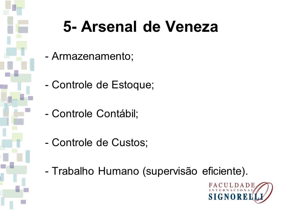 5- Arsenal de Veneza - Armazenamento; - Controle de Estoque; - Controle Contábil; - Controle de Custos; - Trabalho Humano (supervisão eficiente).