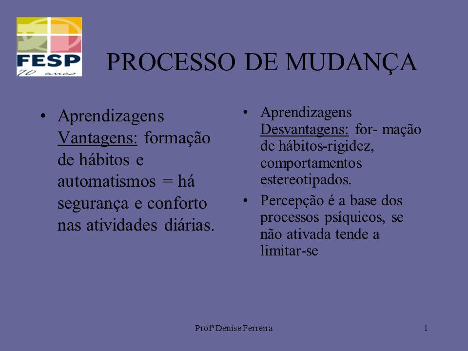 Profª Denise Ferreira12 Manipulação e Cooptação Manipulação, tentativas de influência disfarçada.