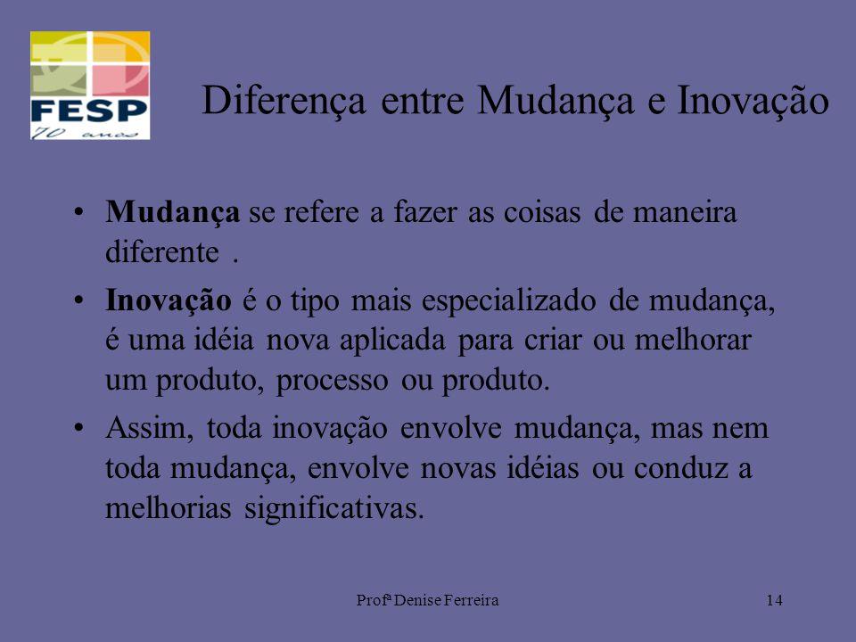 Profª Denise Ferreira14 Diferença entre Mudança e Inovação Mudança se refere a fazer as coisas de maneira diferente. Inovação é o tipo mais especializ