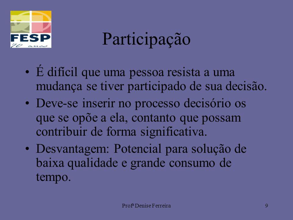 Profª Denise Ferreira9 Participação É difícil que uma pessoa resista a uma mudança se tiver participado de sua decisão. Deve-se inserir no processo de