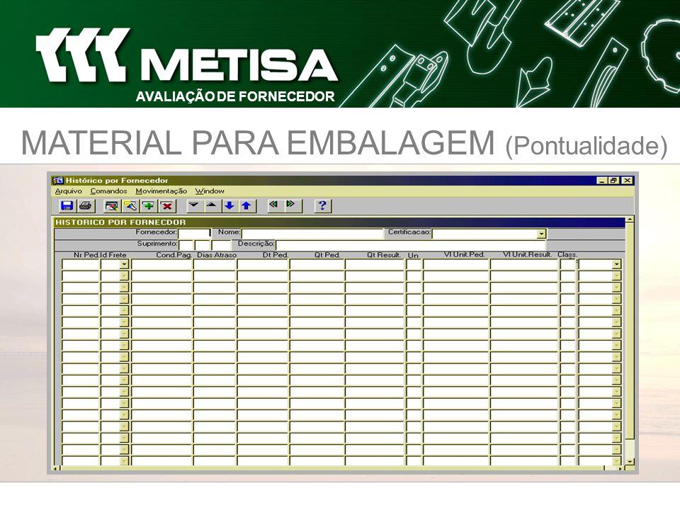 MATERIAL PARA EMBALAGEM (Pontualidade) AVALIAÇÃO DE FORNECEDOR