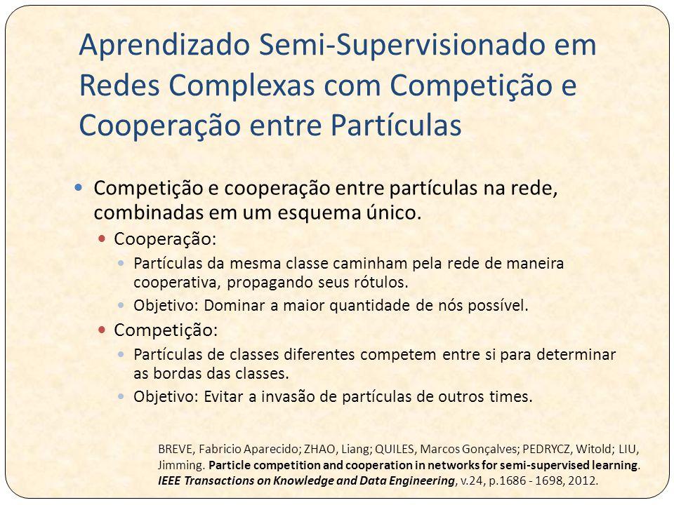 Aprendizado Semi-Supervisionado em Redes Complexas com Competição e Cooperação entre Partículas Competição e cooperação entre partículas na rede, combinadas em um esquema único.
