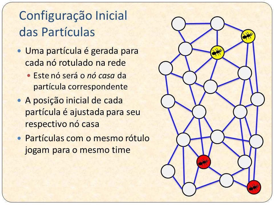 Configuração Inicial das Partículas Uma partícula é gerada para cada nó rotulado na rede Este nó será o nó casa da partícula correspondente A posição inicial de cada partícula é ajustada para seu respectivo nó casa Partículas com o mesmo rótulo jogam para o mesmo time 4