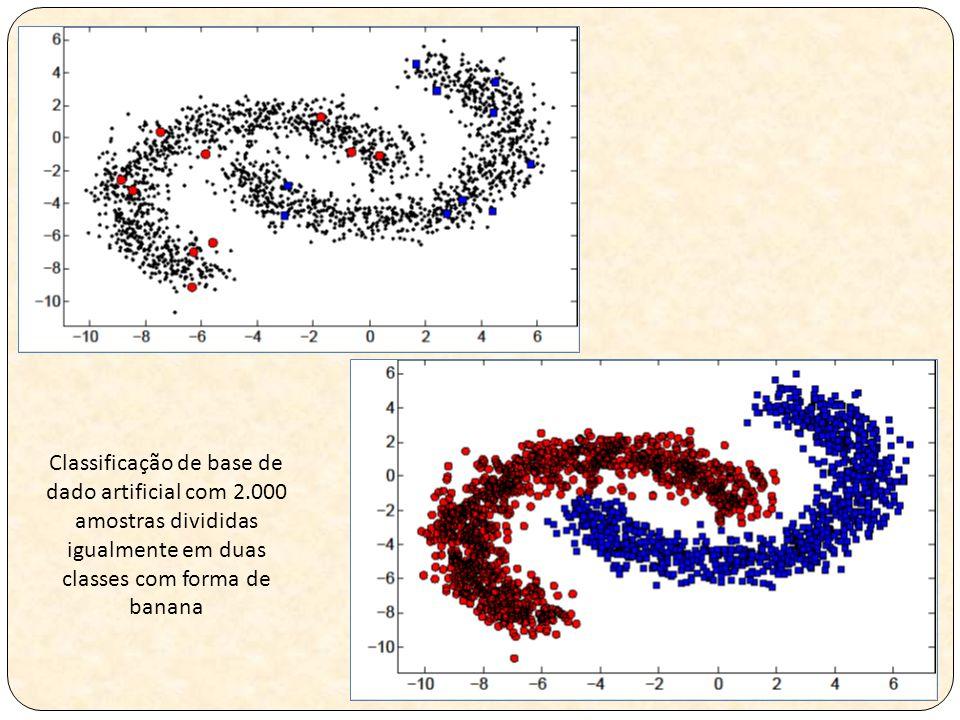 Classificação de base de dado artificial com 2.000 amostras divididas igualmente em duas classes com forma de banana