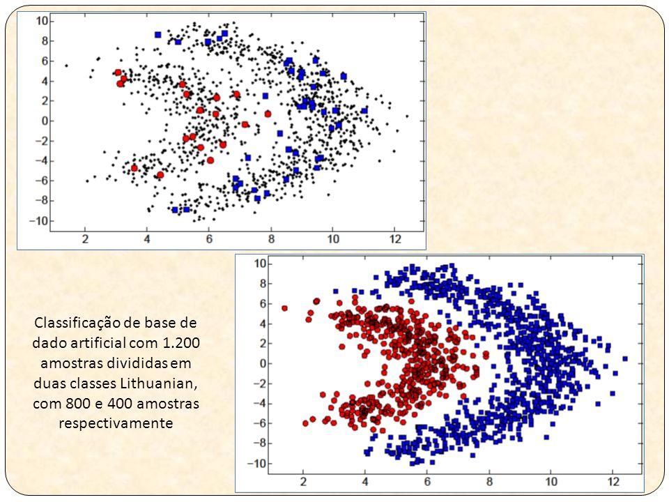 Classificação de base de dado artificial com 1.200 amostras divididas em duas classes Lithuanian, com 800 e 400 amostras respectivamente