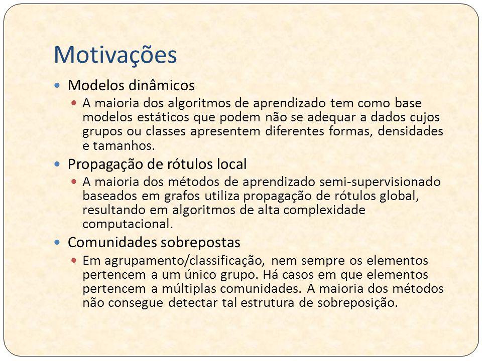 Motivações Modelos dinâmicos A maioria dos algoritmos de aprendizado tem como base modelos estáticos que podem não se adequar a dados cujos grupos ou classes apresentem diferentes formas, densidades e tamanhos.