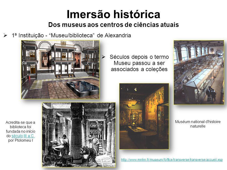  1ª Instituição - Museu/biblioteca de Alexandria Acredita-se que a biblioteca foi fundada no início do século III a.C.