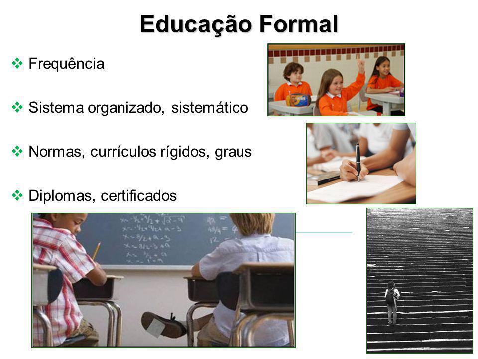 Educação Formal  Frequência  Sistema organizado, sistemático  Normas, currículos rígidos, graus  Diplomas, certificados