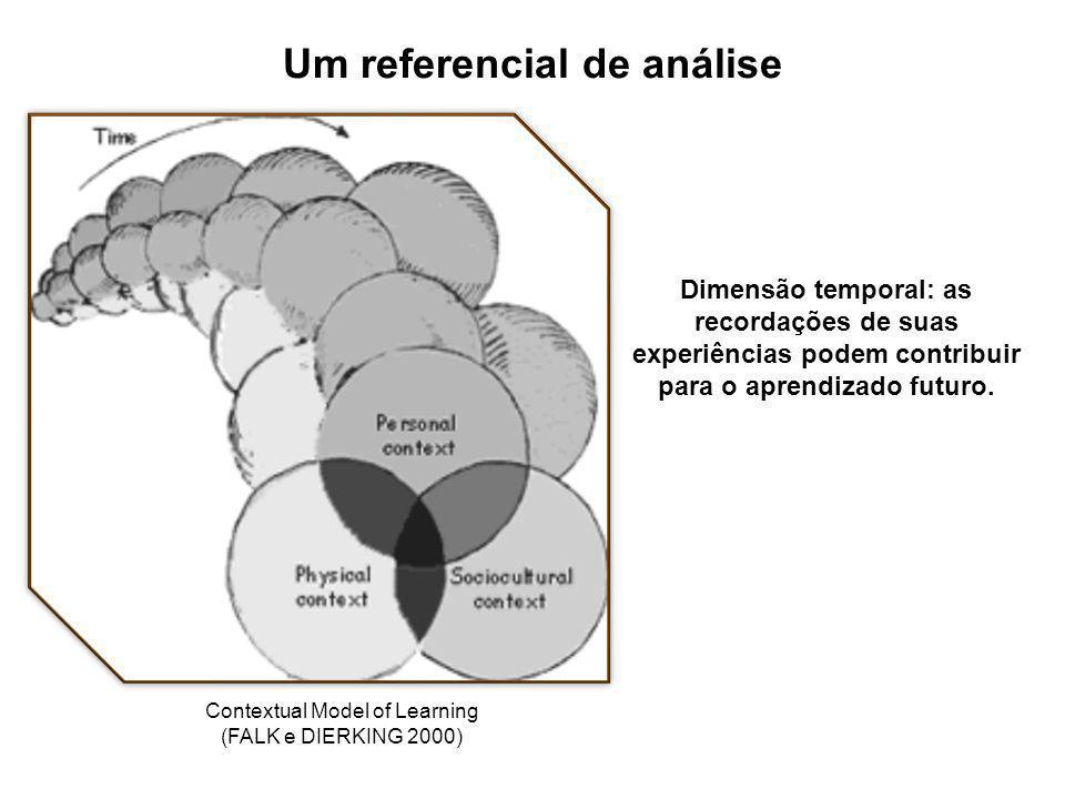 Dimensão temporal: as recordações de suas experiências podem contribuir para o aprendizado futuro.