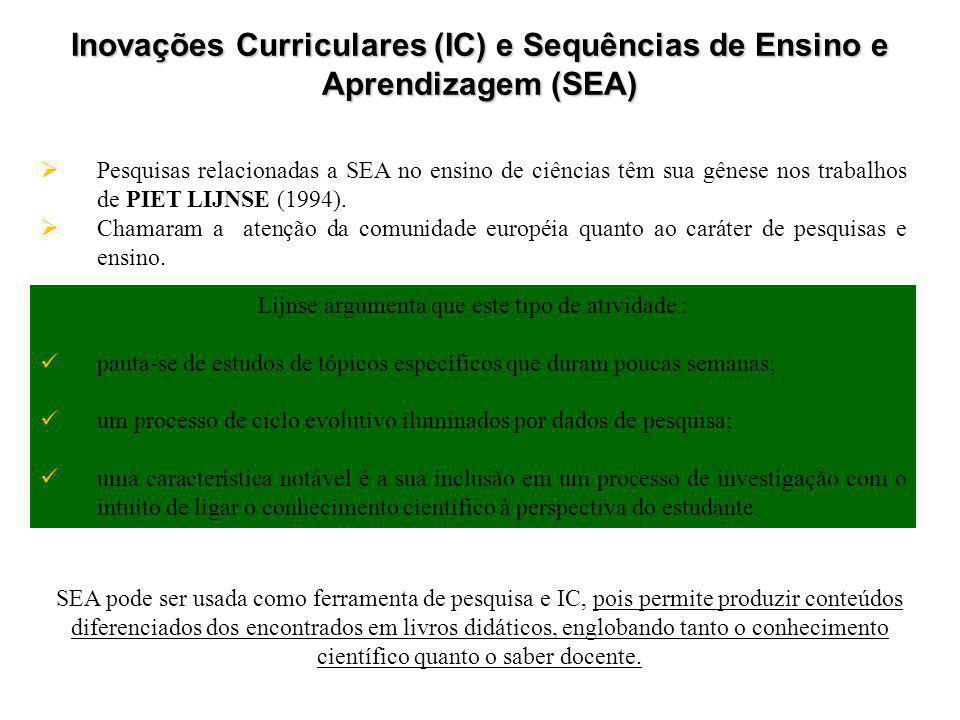 Inovações Curriculares (IC) e Sequências de Ensino e Aprendizagem (SEA)  Pesquisas relacionadas a SEA no ensino de ciências têm sua gênese nos trabalhos de PIET LIJNSE (1994).