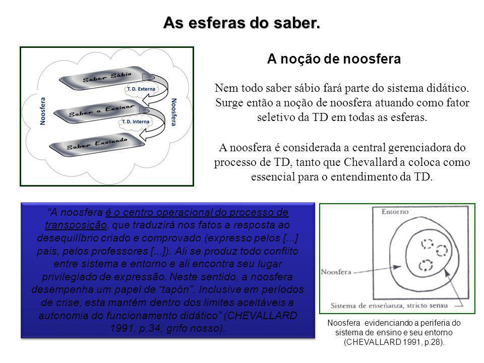 As esferas do saber.A noção de noosfera Nem todo saber sábio fará parte do sistema didático.