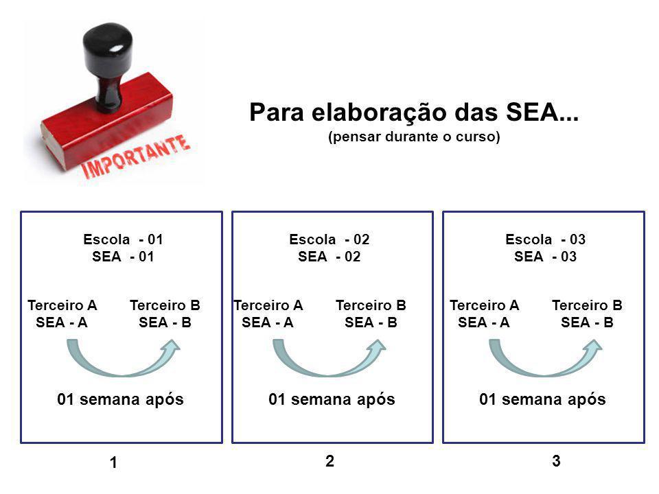 Tema 1: Centros de Ciências e Educação Não Formal.