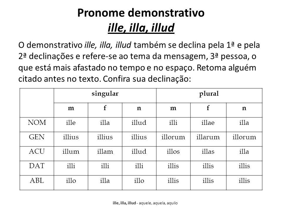 Pronome demonstrativo ille, illa, illud O demonstrativo ille, illa, illud também se declina pela 1ª e pela 2ª declinações e refere-se ao tema da mensa
