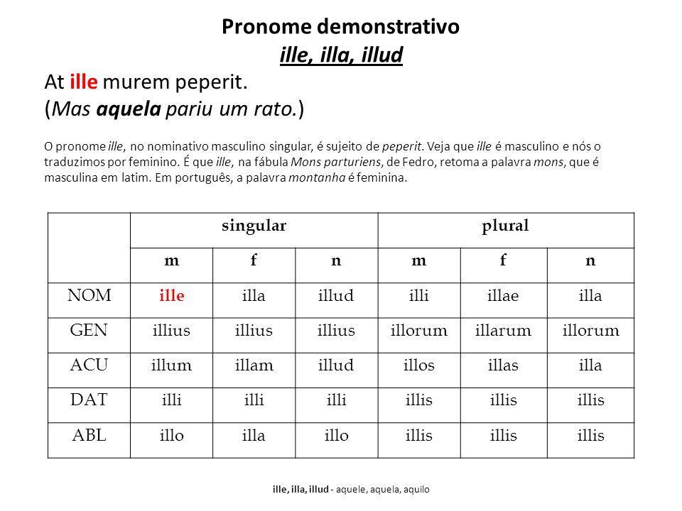 Pronome demonstrativo ille, illa, illud At ille murem peperit. (Mas aquela pariu um rato.) O pronome ille, no nominativo masculino singular, é sujeito