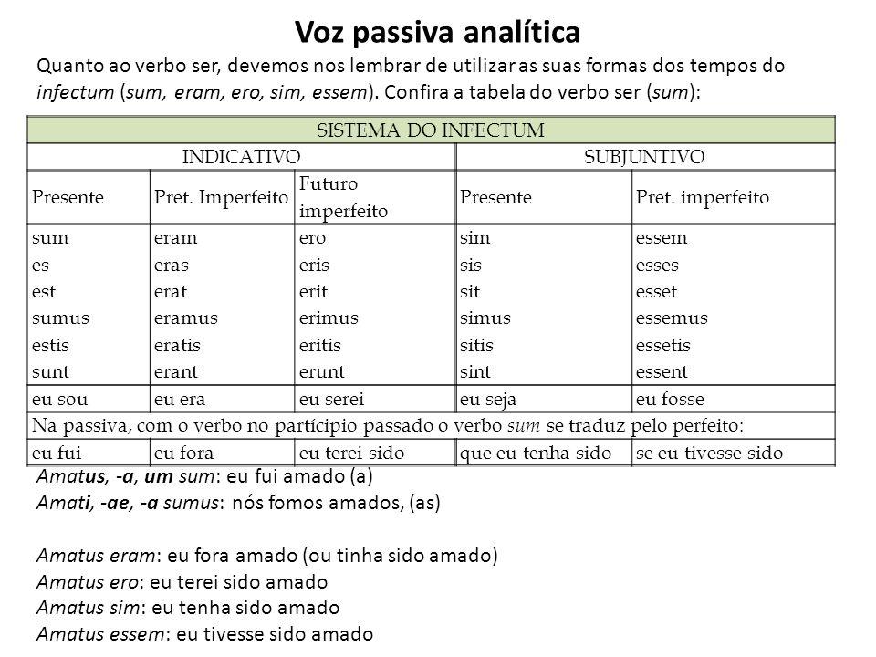 Voz passiva analítica Quanto ao verbo ser, devemos nos lembrar de utilizar as suas formas dos tempos do infectum (sum, eram, ero, sim, essem). Confira