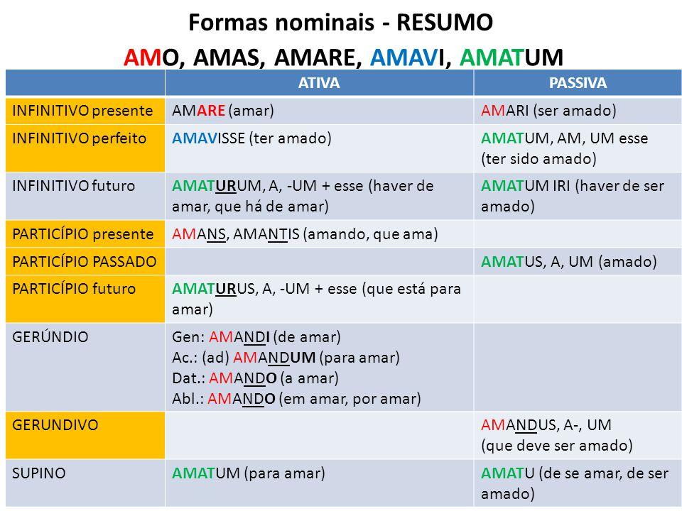 Formas nominais - RESUMO AMO, AMAS, AMARE, AMAVI, AMATUM ATIVAPASSIVA INFINITIVO presenteAMARE (amar)AMARI (ser amado) INFINITIVO perfeitoAMAVISSE (te