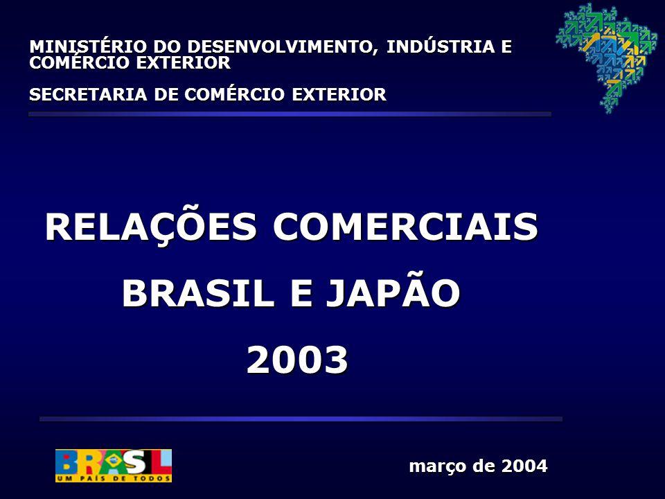 março de 2004 março de 2004 RELAÇÕES COMERCIAIS BRASIL E JAPÃO 2003 2003 MINISTÉRIO DO DESENVOLVIMENTO, INDÚSTRIA E COMÉRCIO EXTERIOR SECRETARIA DE COMÉRCIO EXTERIOR