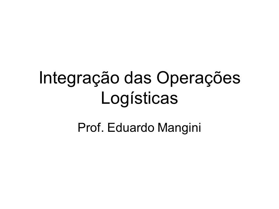 Integração das Operações Logísticas Prof. Eduardo Mangini