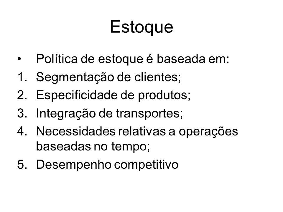 Estoque Política de estoque é baseada em: 1.Segmentação de clientes; 2.Especificidade de produtos; 3.Integração de transportes; 4.Necessidades relativ