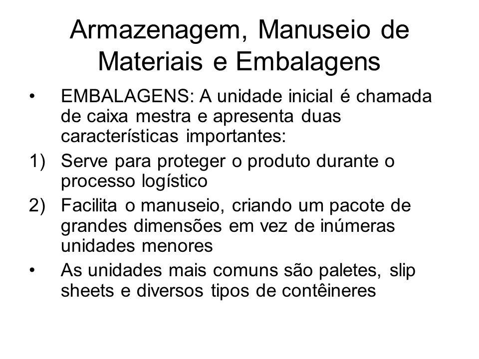 Armazenagem, Manuseio de Materiais e Embalagens EMBALAGENS: A unidade inicial é chamada de caixa mestra e apresenta duas características importantes: