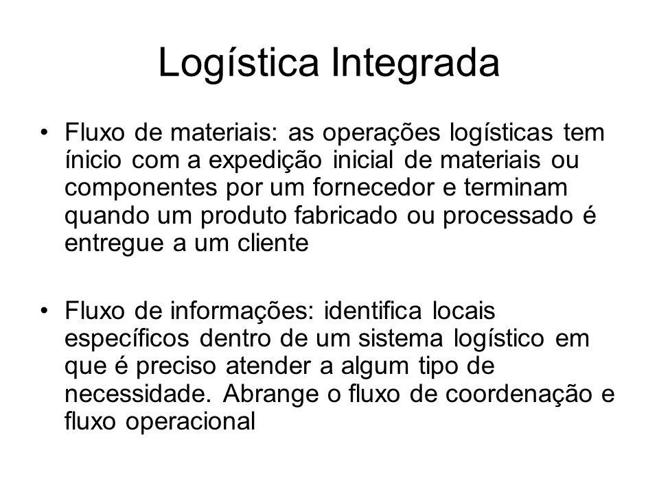 Logística Integrada Fluxo de materiais: as operações logísticas tem ínicio com a expedição inicial de materiais ou componentes por um fornecedor e ter