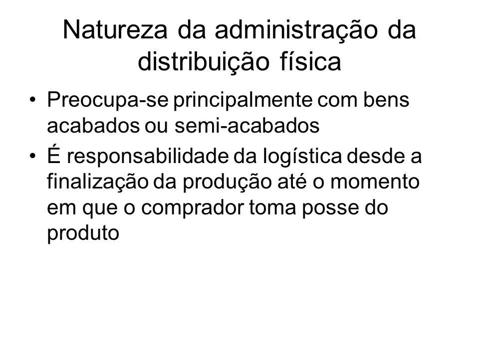Natureza da administração da distribuição física Preocupa-se principalmente com bens acabados ou semi-acabados É responsabilidade da logística desde a